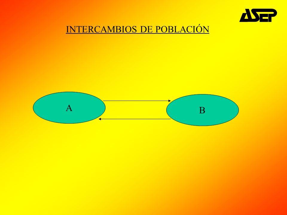 INTERCAMBIOS DE POBLACIÓN