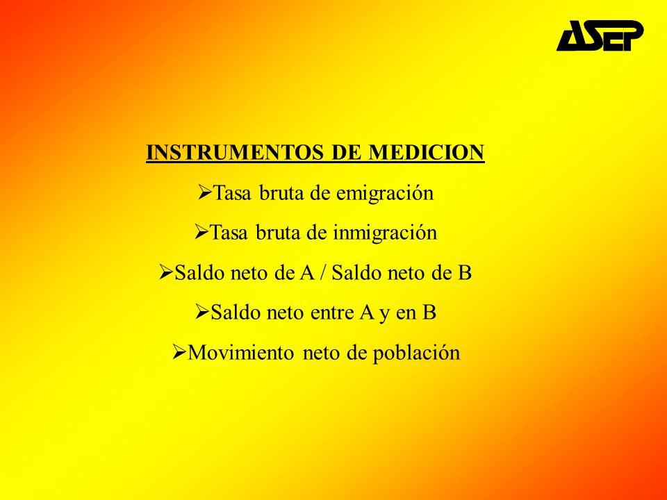 INSTRUMENTOS DE MEDICION Tasa bruta de emigración