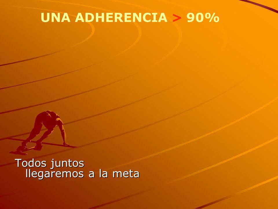 UNA ADHERENCIA > 90% Todos juntos llegaremos a la meta