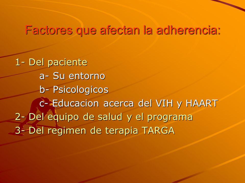 Factores que afectan la adherencia: