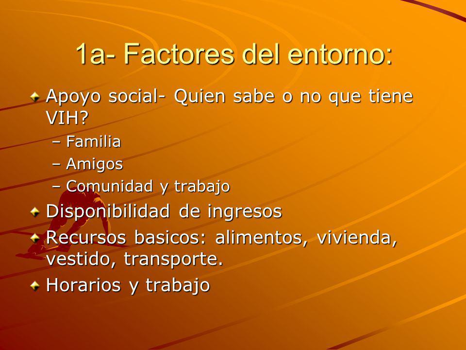 1a- Factores del entorno: