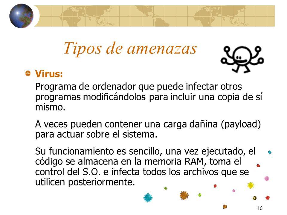 Tipos de amenazas Virus: