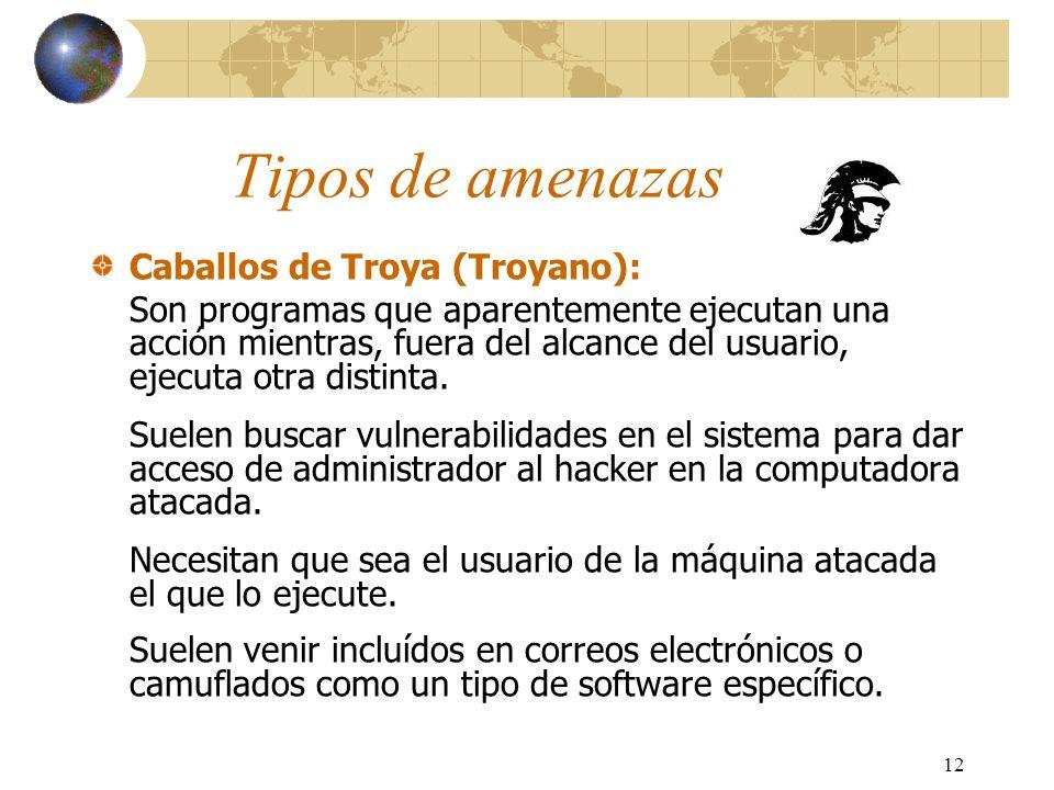 Tipos de amenazas Caballos de Troya (Troyano):