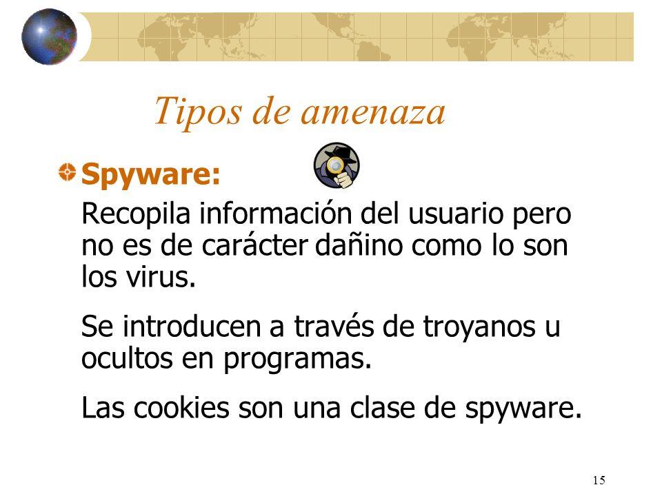 Tipos de amenaza Spyware: