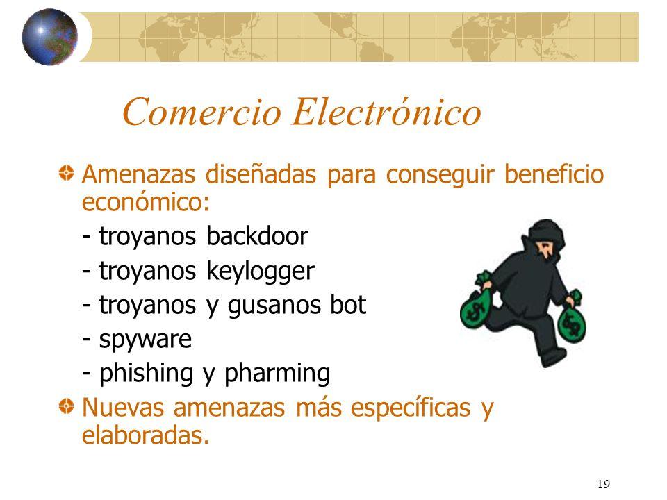 Comercio Electrónico Amenazas diseñadas para conseguir beneficio económico: - troyanos backdoor. - troyanos keylogger.