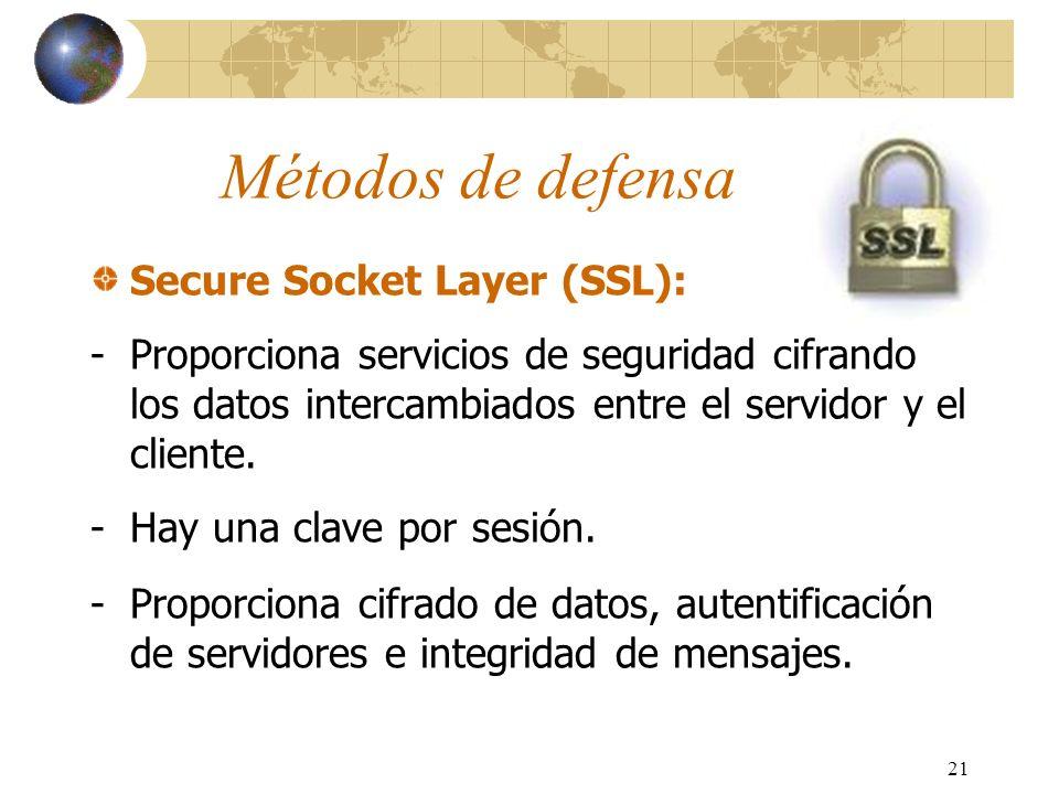 Métodos de defensa Secure Socket Layer (SSL):