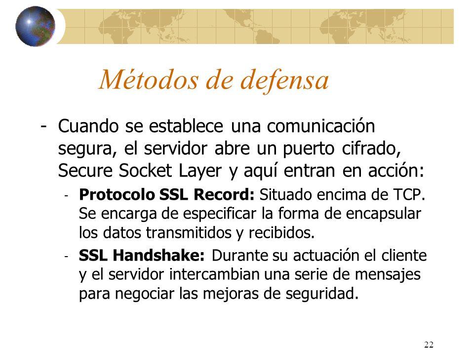 Métodos de defensaCuando se establece una comunicación segura, el servidor abre un puerto cifrado, Secure Socket Layer y aquí entran en acción: