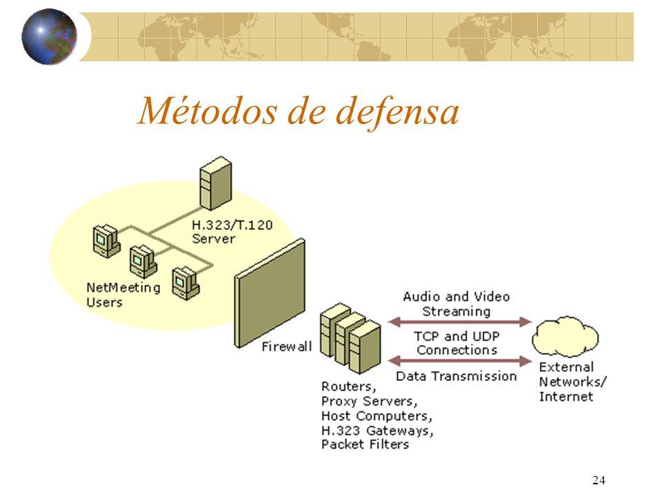 Métodos de defensa