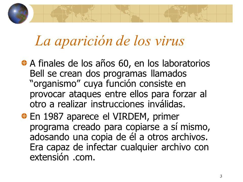 La aparición de los virus
