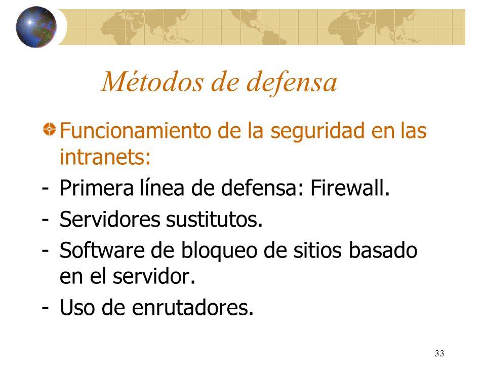 Métodos de defensa Funcionamiento de la seguridad en las intranets: