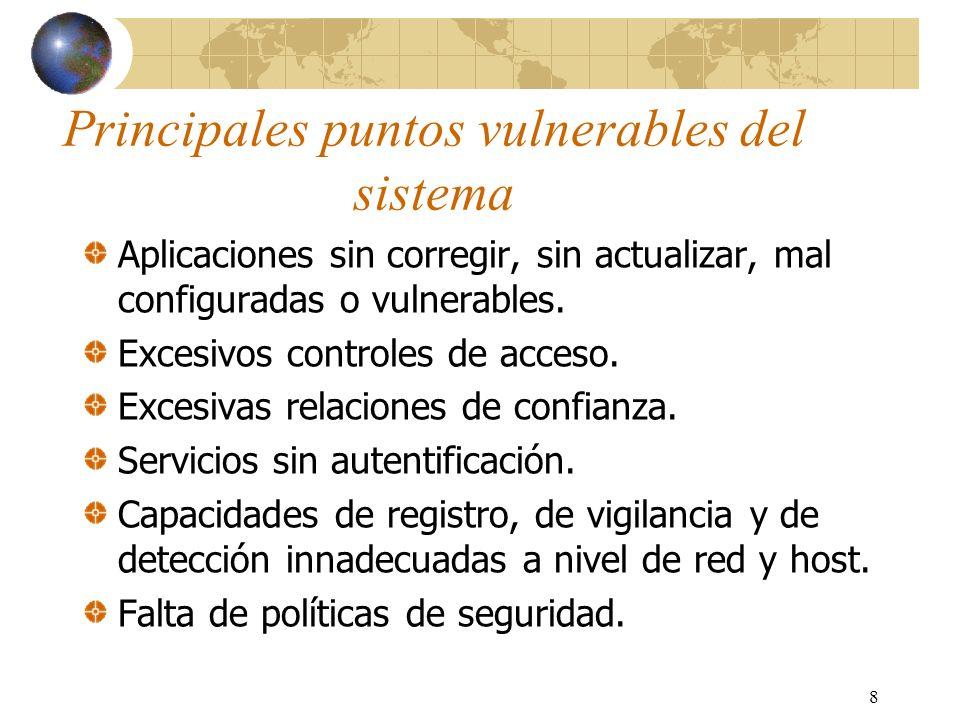 Principales puntos vulnerables del sistema