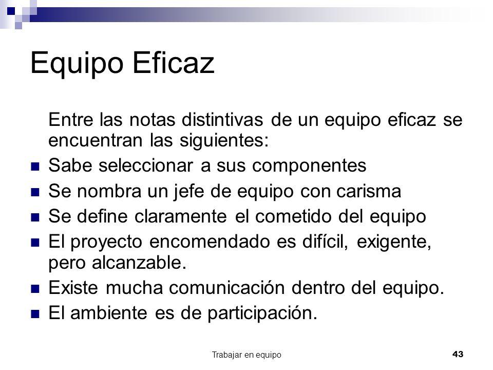 Equipo Eficaz Entre las notas distintivas de un equipo eficaz se encuentran las siguientes: Sabe seleccionar a sus componentes.