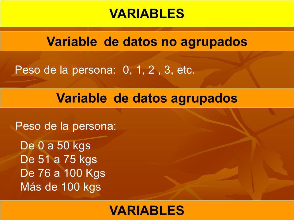 Variable de datos no agrupados Variable de datos agrupados
