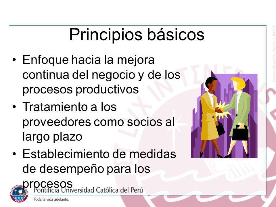 Principios básicos Enfoque hacia la mejora continua del negocio y de los procesos productivos.