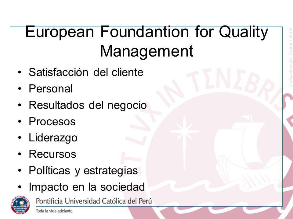 European Foundantion for Quality Management