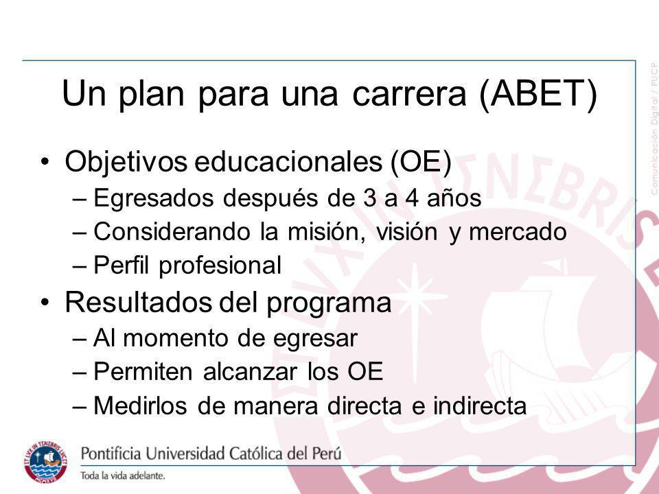 Un plan para una carrera (ABET)