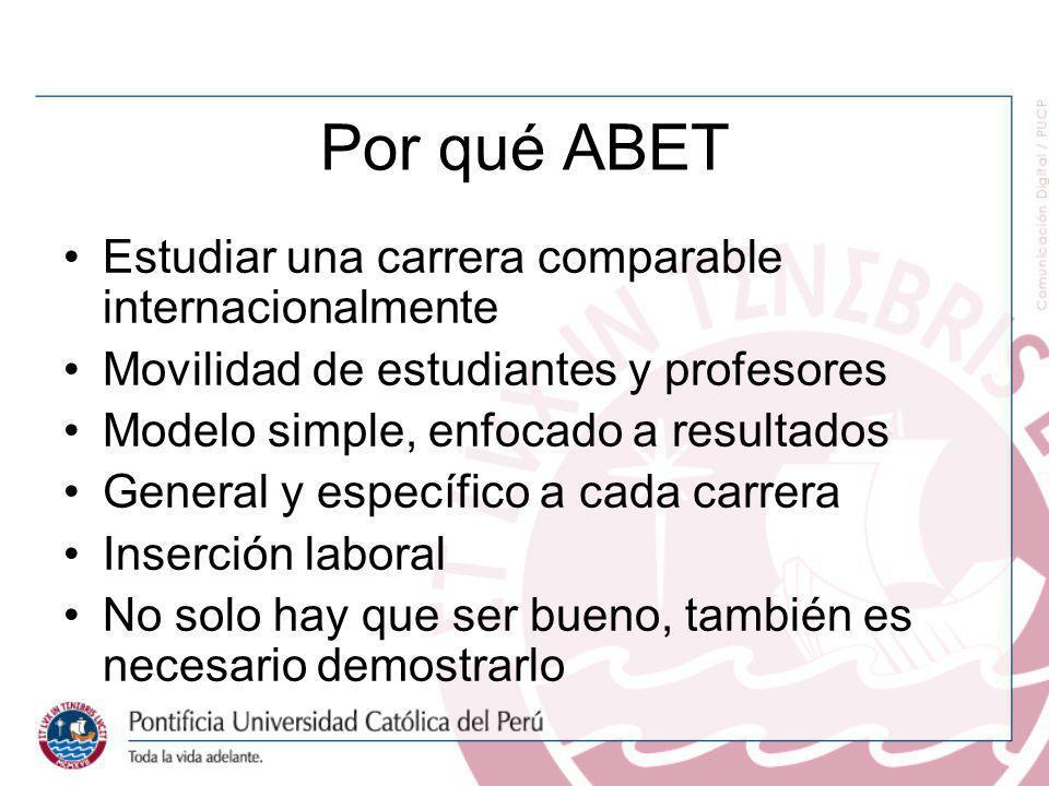 Por qué ABET Estudiar una carrera comparable internacionalmente