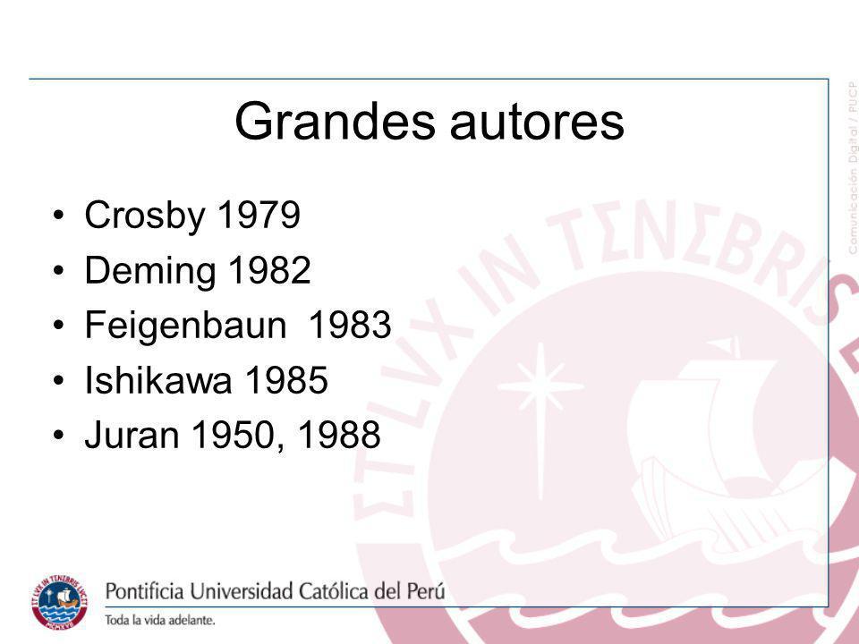 Grandes autores Crosby 1979 Deming 1982 Feigenbaun 1983 Ishikawa 1985