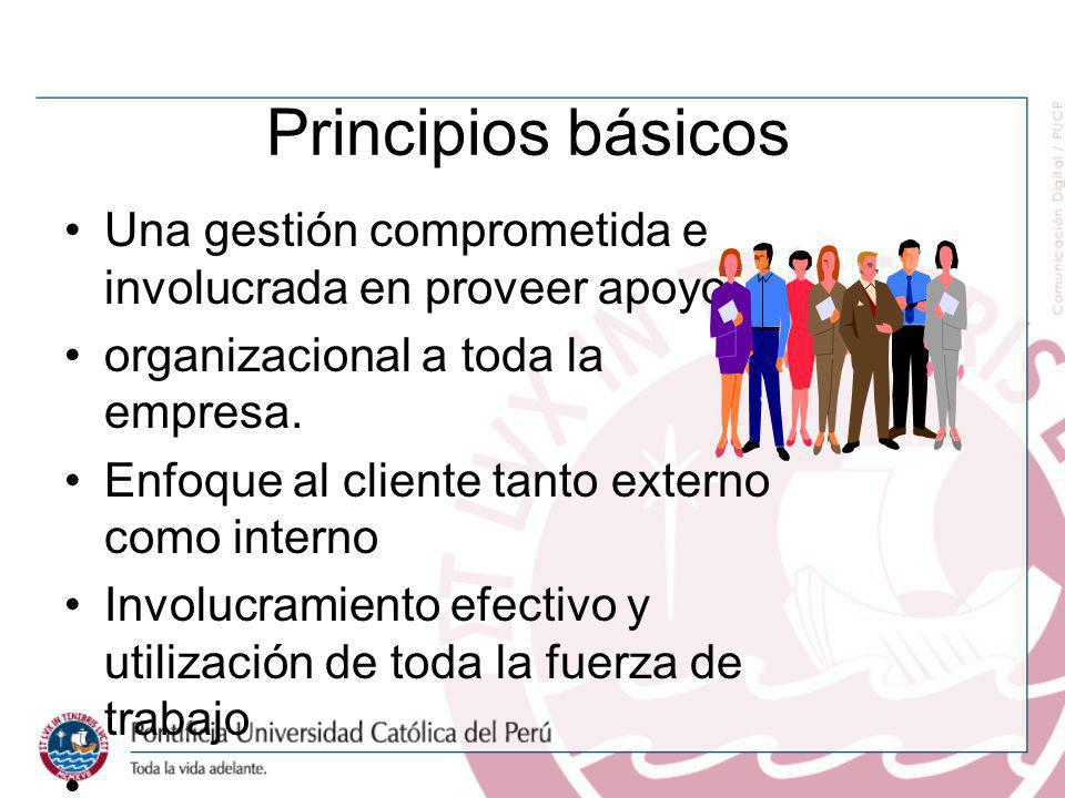 Principios básicos Una gestión comprometida e involucrada en proveer apoyo. organizacional a toda la empresa.