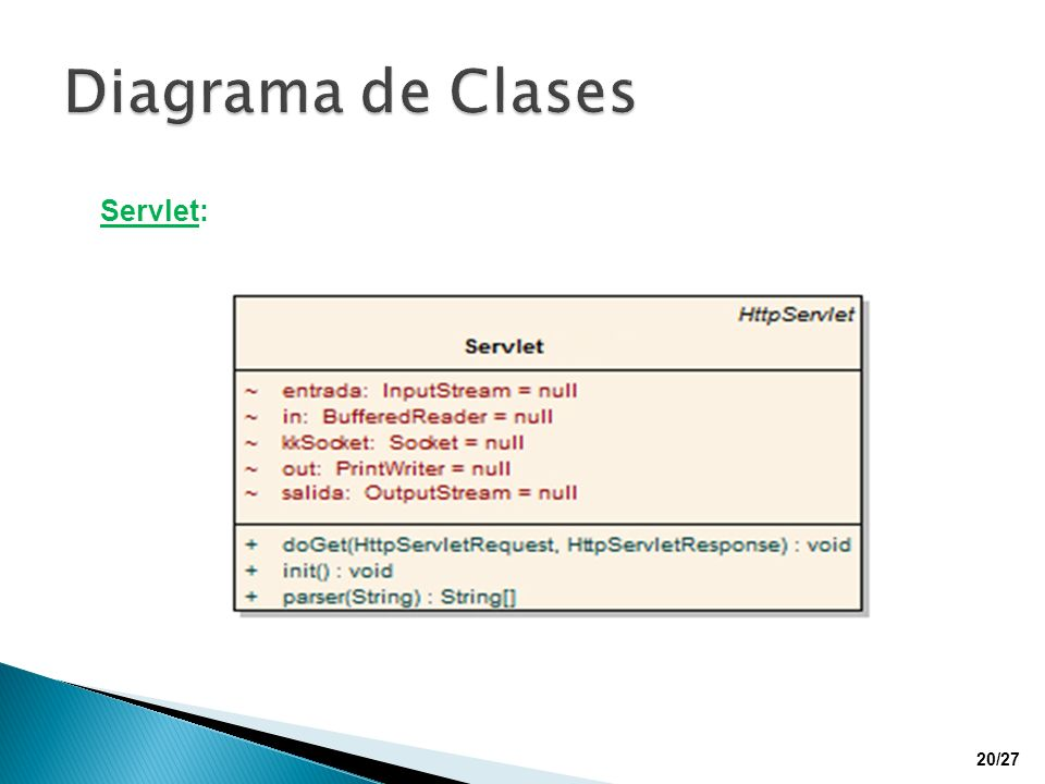 Diagrama de Clases Servlet: