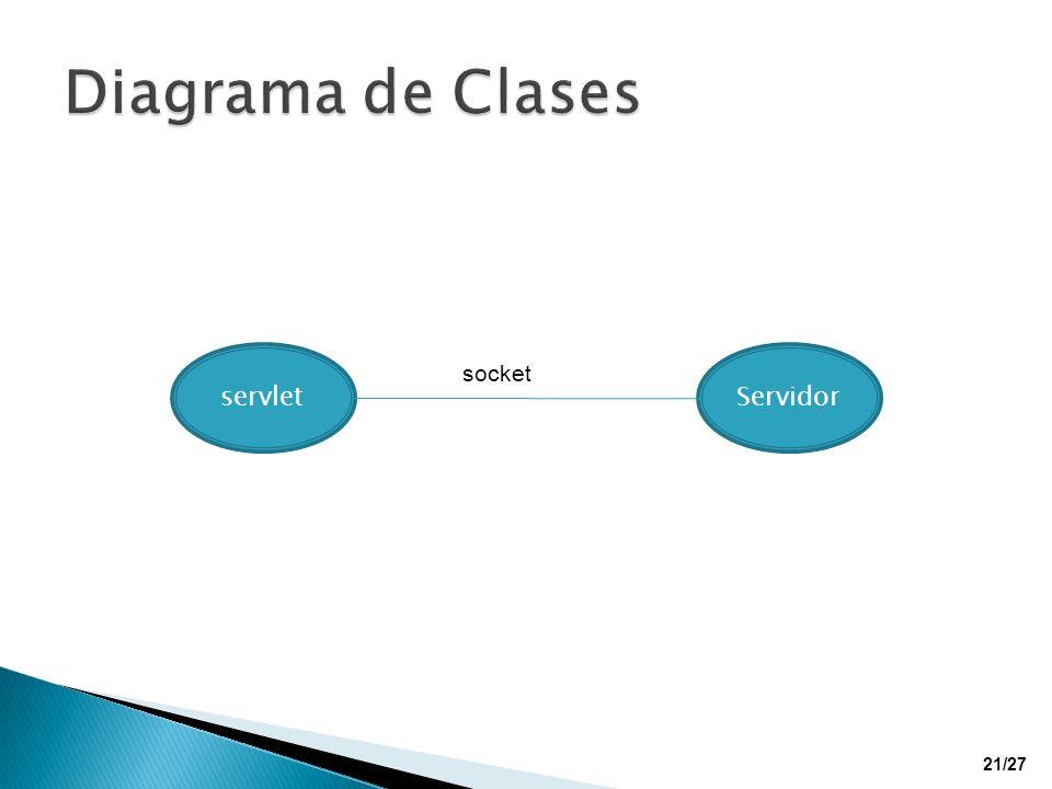 Diagrama de Clases servlet Servidor socket