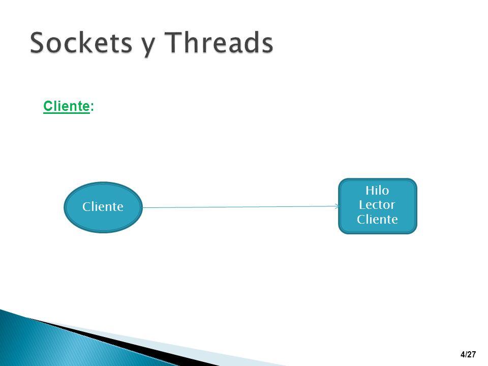 Sockets y Threads Cliente: Hilo Lector Cliente Cliente