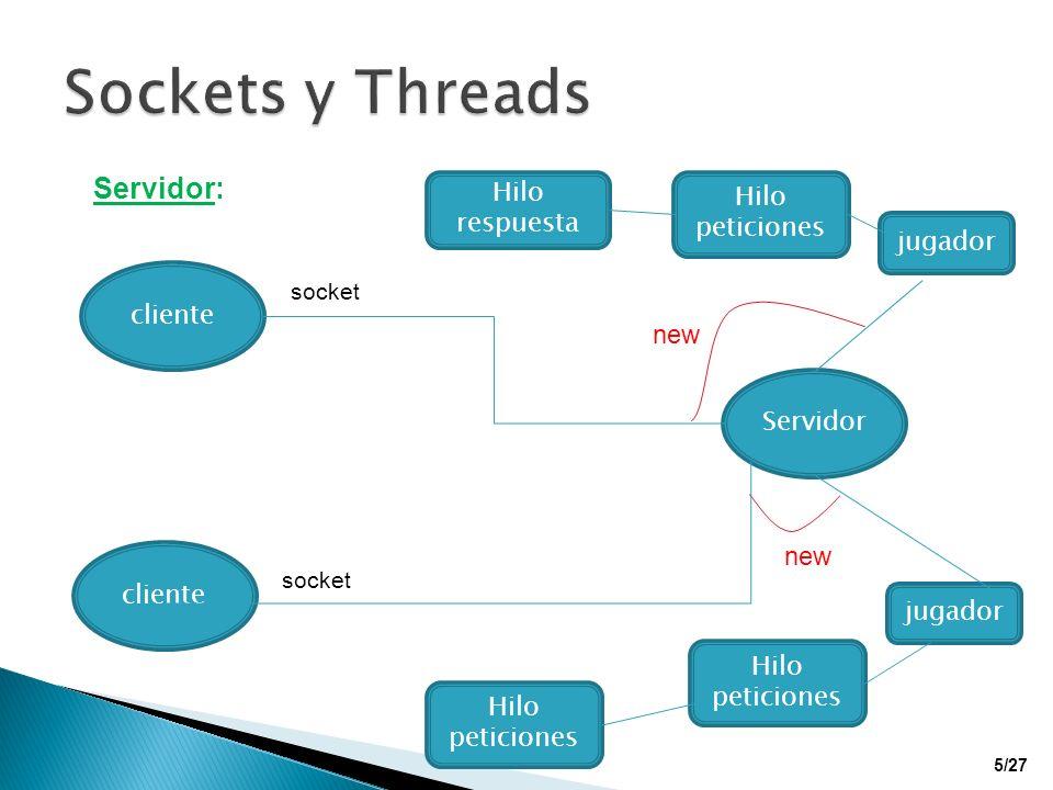 Sockets y Threads Servidor: Hilo respuesta Hilo peticiones jugador