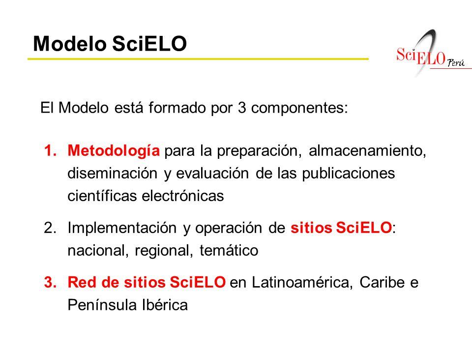 Modelo SciELO El Modelo está formado por 3 componentes: