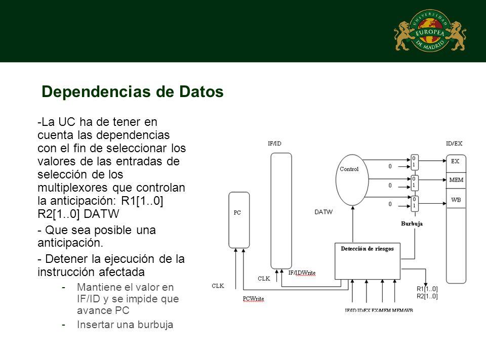 Dependencias de Datos