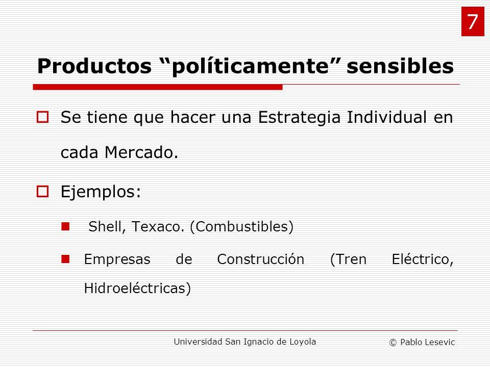 Productos políticamente sensibles