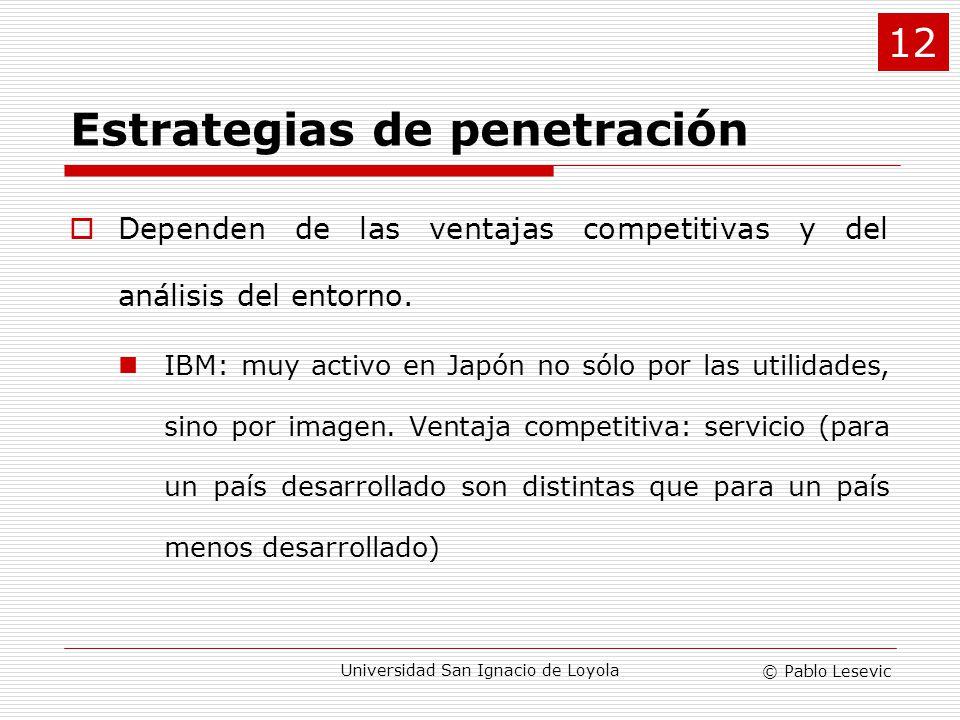 Estrategias de penetración