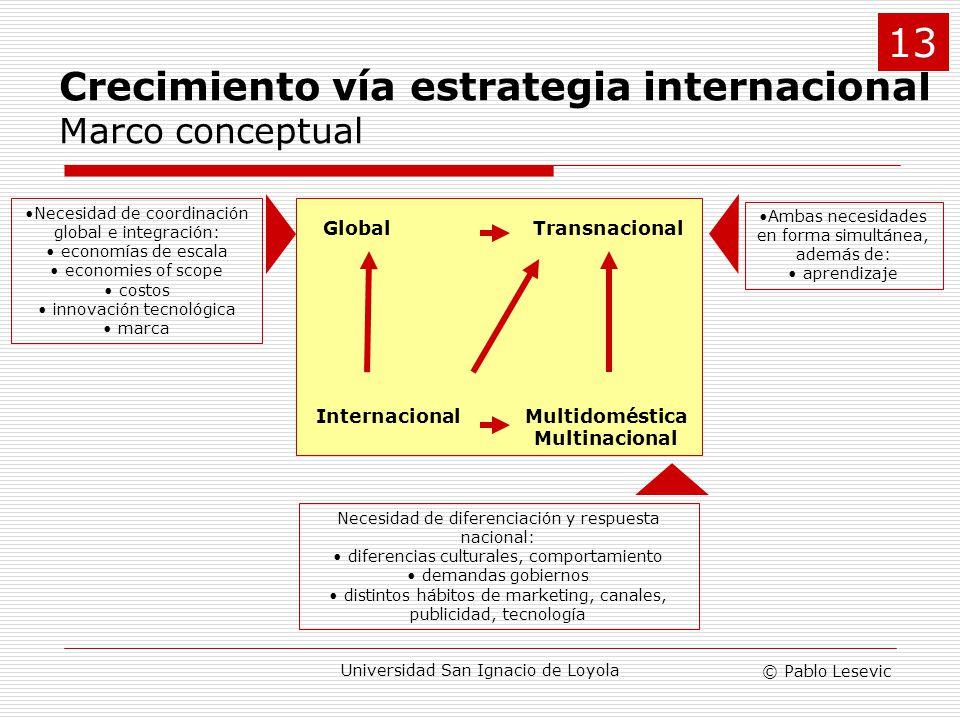 13 Crecimiento vía estrategia internacional Marco conceptual Global