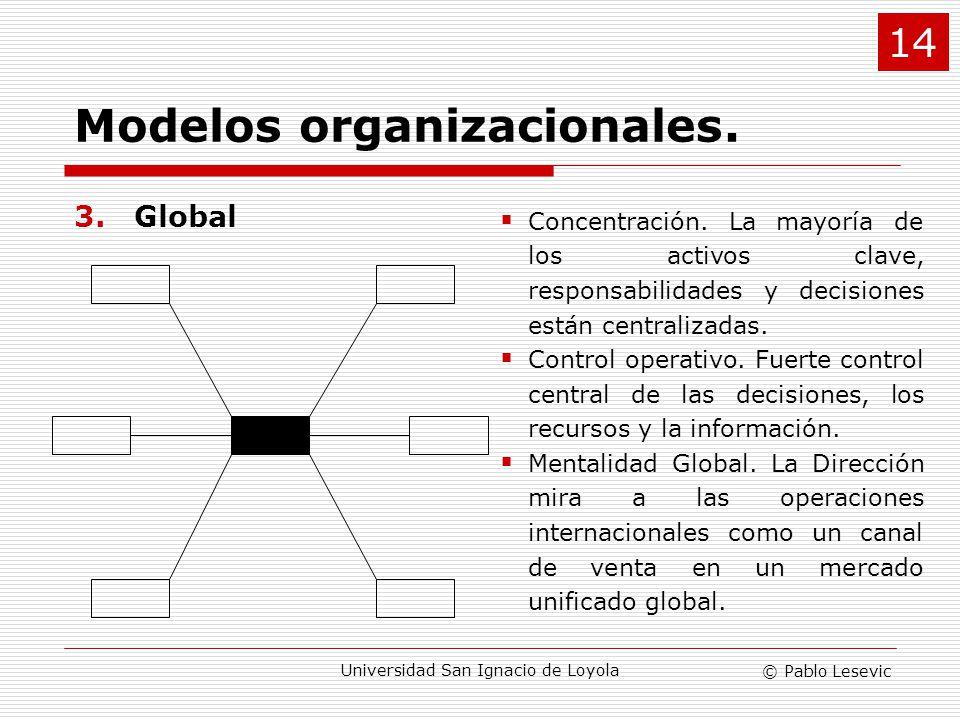 Modelos organizacionales.