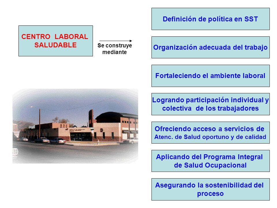 Definición de política en SST