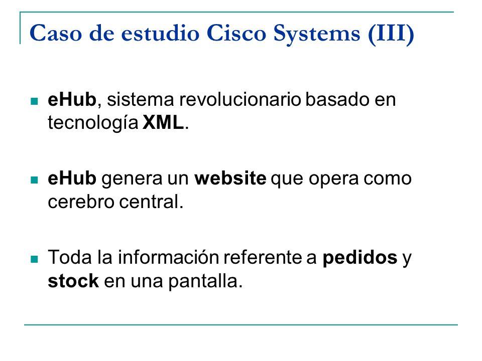 Caso de estudio Cisco Systems (III)