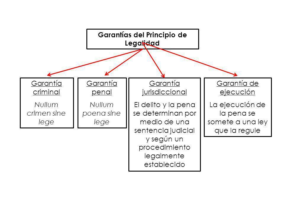 Garantías del Principio de Legalidad