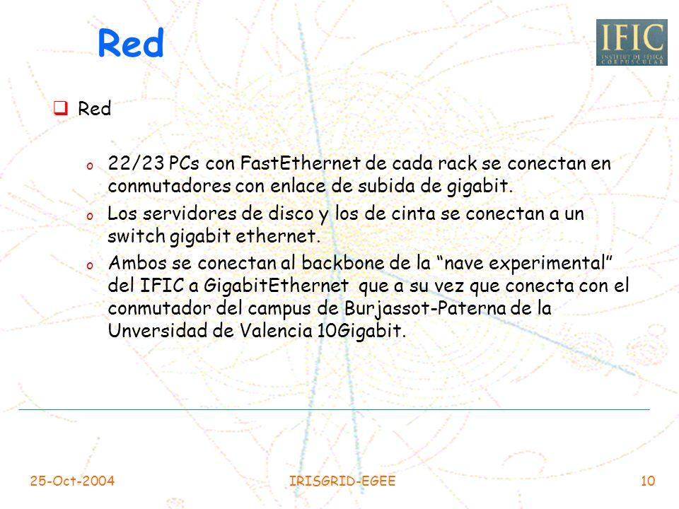 Red Red. 22/23 PCs con FastEthernet de cada rack se conectan en conmutadores con enlace de subida de gigabit.