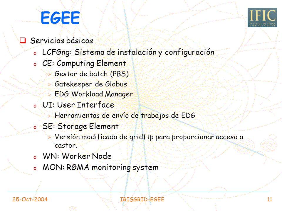 EGEE Servicios básicos LCFGng: Sistema de instalación y configuración