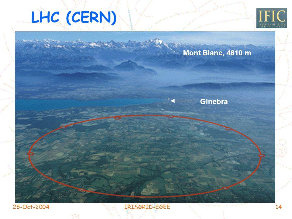 LHC (CERN) Mont Blanc, 4810 m Ginebra 25-Oct-2004 IRISGRID-EGEE