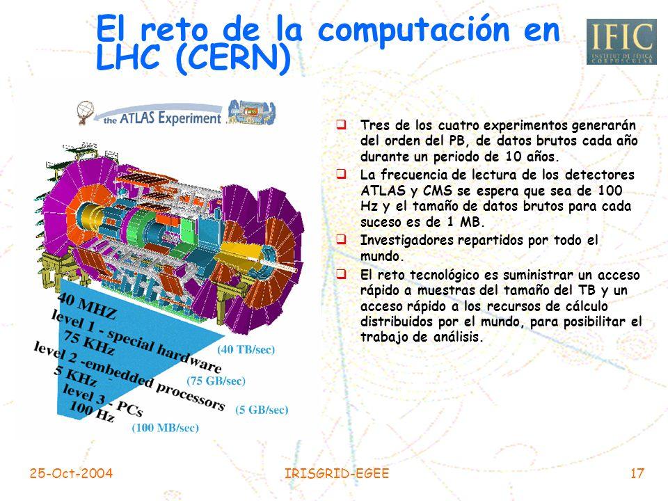 El reto de la computación en LHC (CERN)