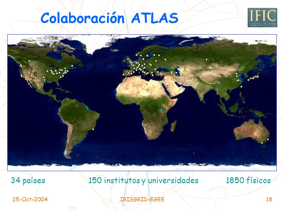 Colaboración ATLAS 34 países 150 institutos y universidades