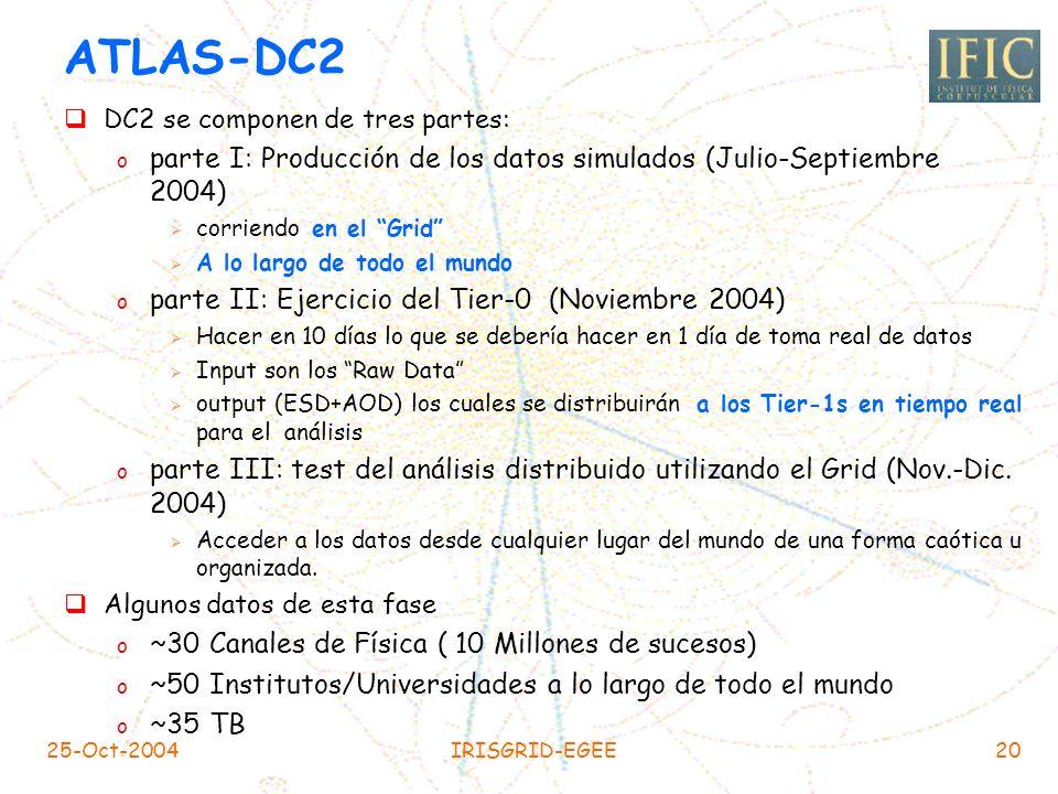 ATLAS-DC2 DC2 se componen de tres partes: parte I: Producción de los datos simulados (Julio-Septiembre 2004)