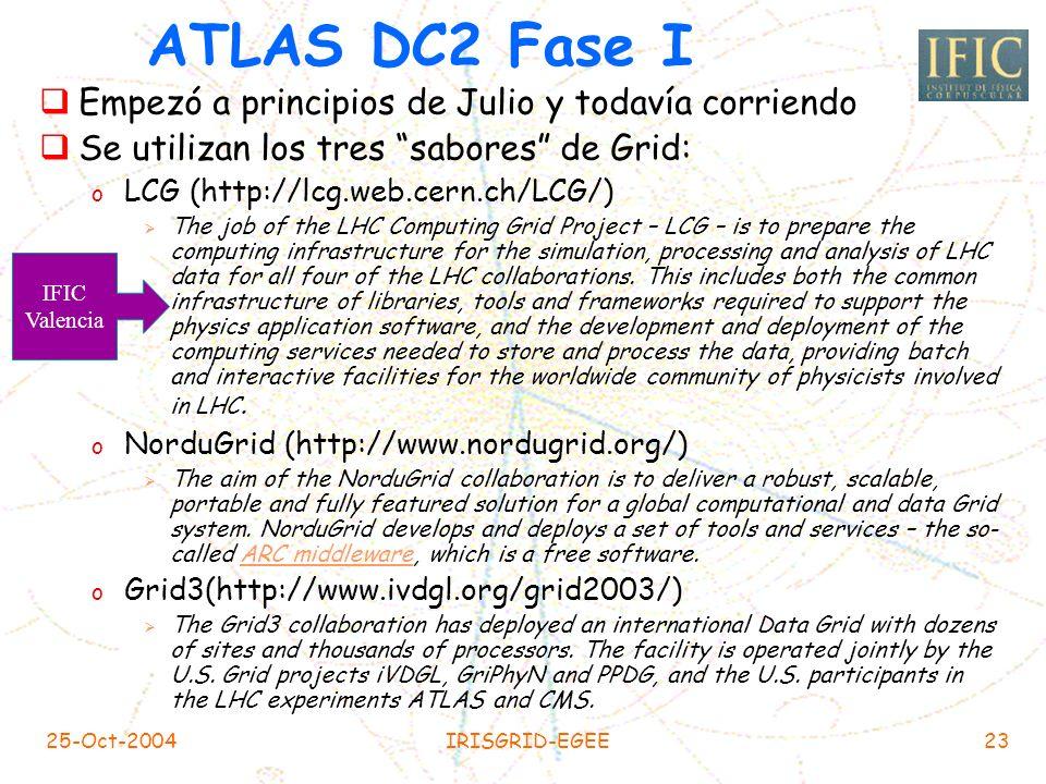 ATLAS DC2 Fase I Empezó a principios de Julio y todavía corriendo