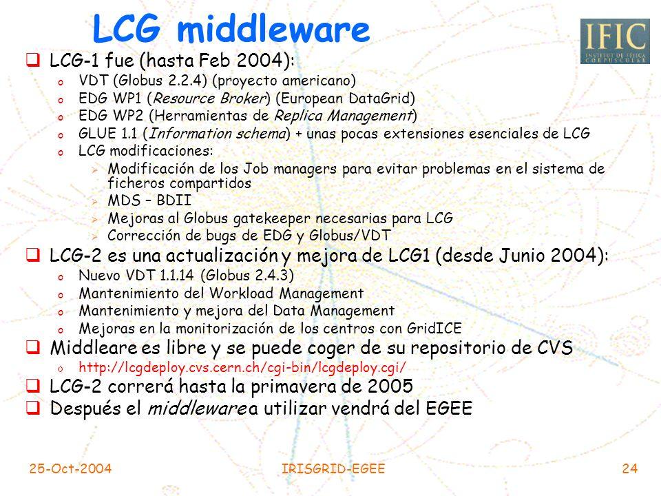 LCG middleware LCG-1 fue (hasta Feb 2004):