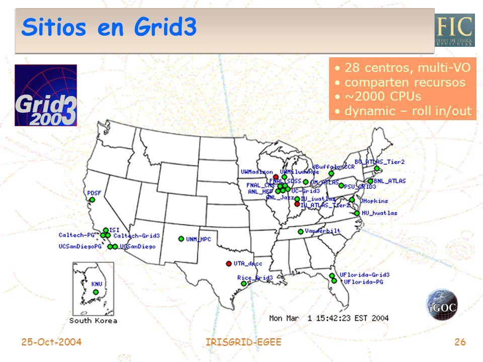 Sitios en Grid3 28 centros, multi-VO comparten recursos ~2000 CPUs