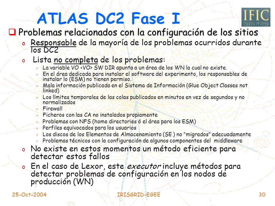 ATLAS DC2 Fase I Problemas relacionados con la configuración de los sitios. Responsable de la mayoría de los problemas ocurridos durante los DC2.