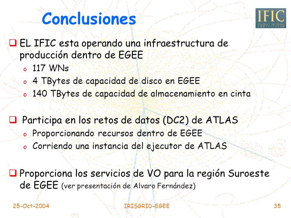 Conclusiones EL IFIC esta operando una infraestructura de producción dentro de EGEE. 117 WNs. 4 TBytes de capacidad de disco en EGEE.