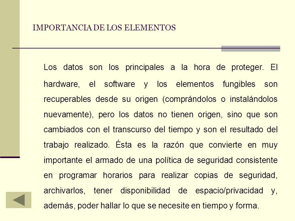 IMPORTANCIA DE LOS ELEMENTOS