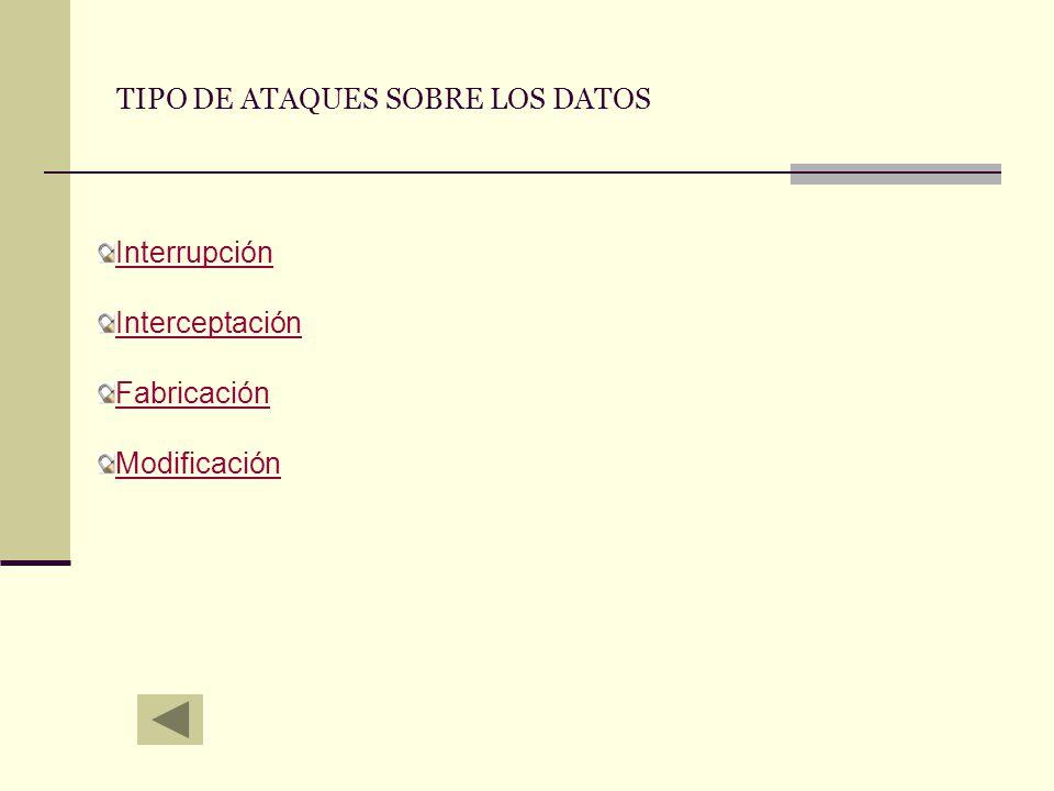 TIPO DE ATAQUES SOBRE LOS DATOS
