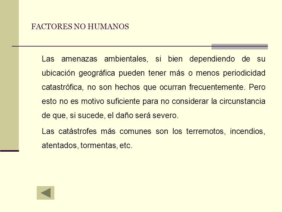 FACTORES NO HUMANOS